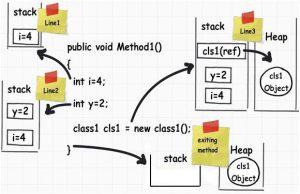 220_memoria_stack_heap